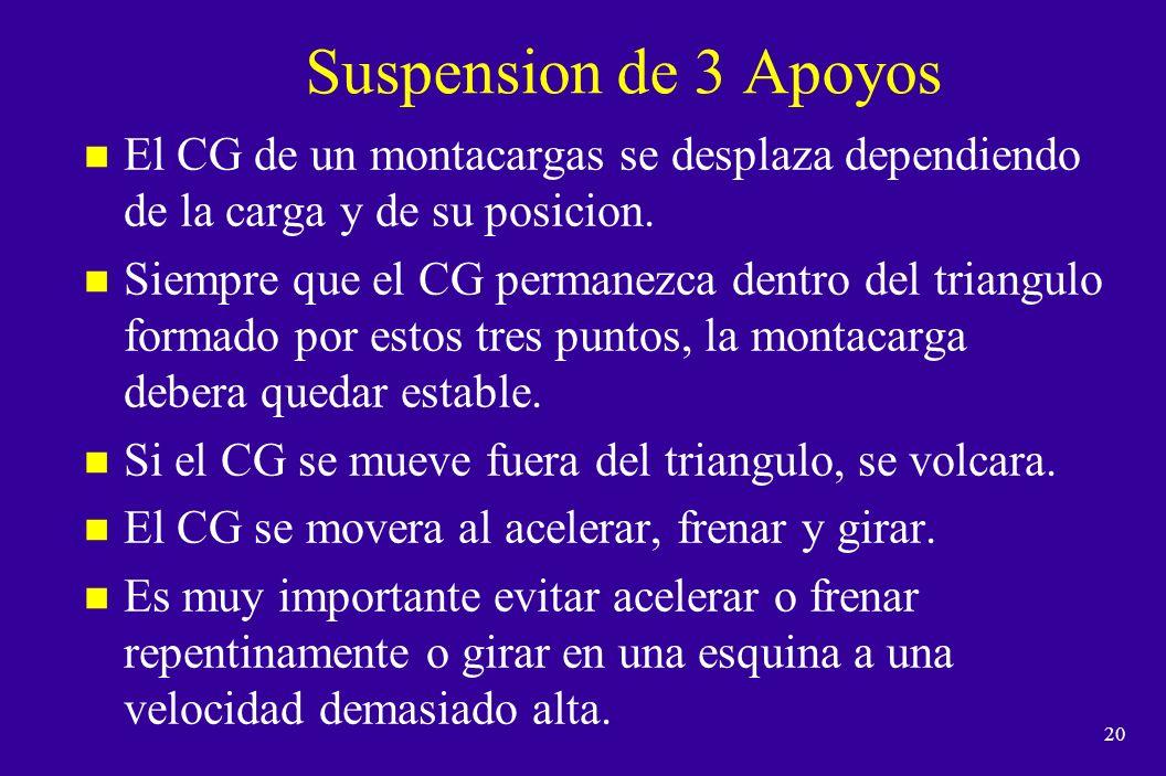 19 n Los automoviles usan suspension de 4 apoyos.