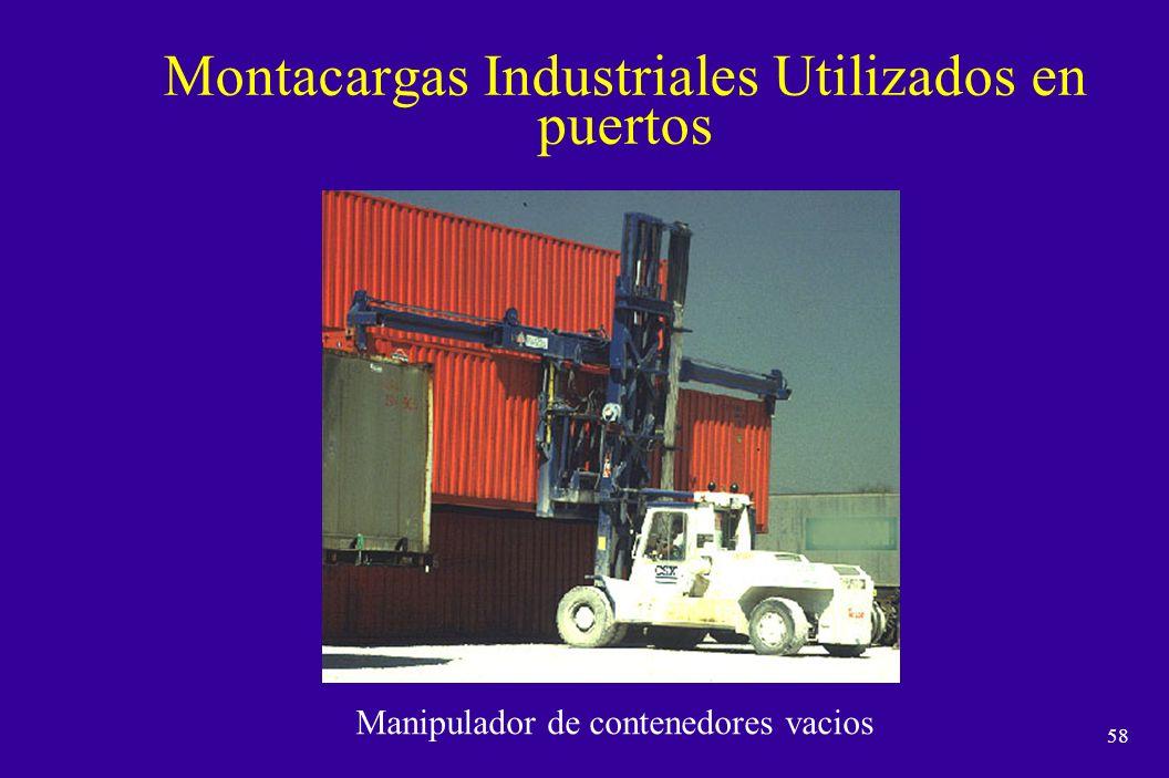 57 Montacargas Industriales Utilizados en puertos Manejo de contenedores