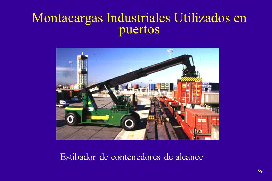 58 Manipulador de contenedores vacios Montacargas Industriales Utilizados en puertos