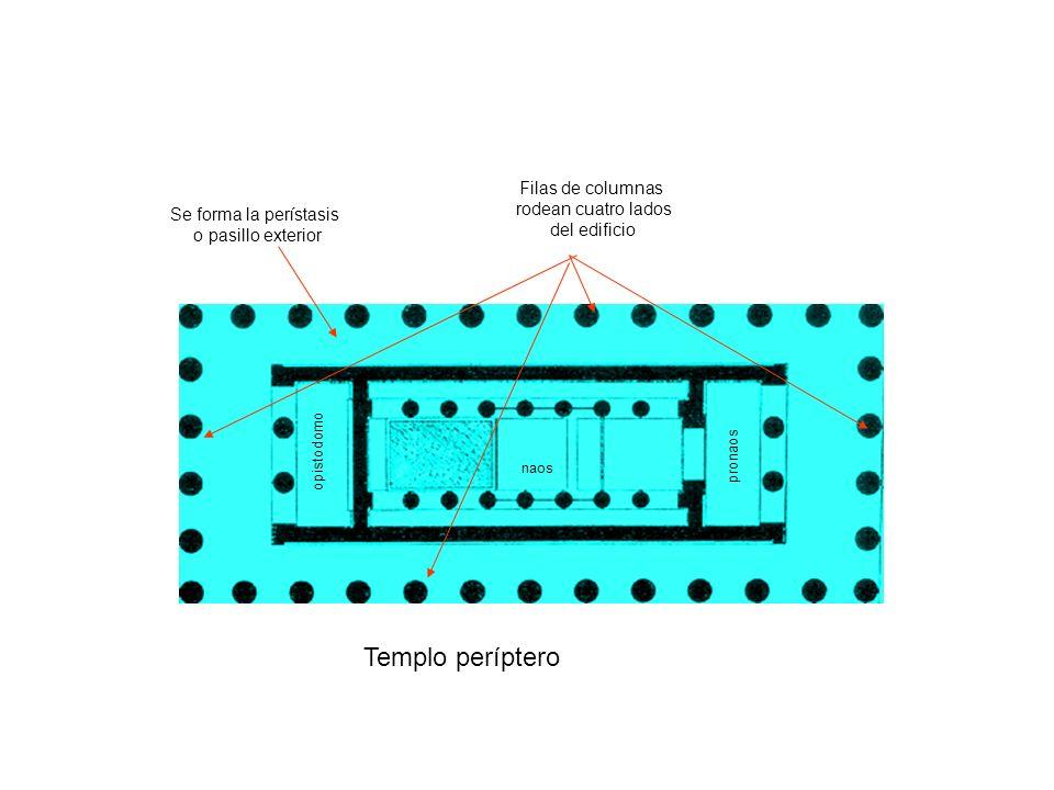 Templo períptero Filas de columnas rodean cuatro lados del edificio Se forma la perístasis o pasillo exterior naos pronaos opistodomo