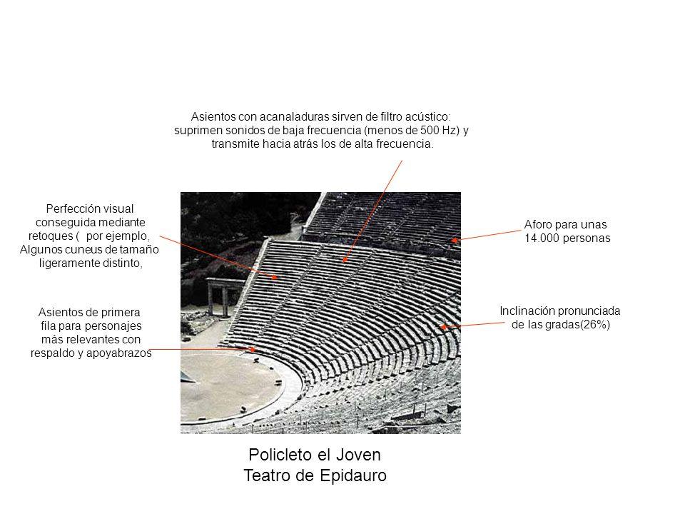 Policleto el Joven Teatro de Epidauro Asientos de primera fila para personajes más relevantes con respaldo y apoyabrazos Aforo para unas 14.000 person