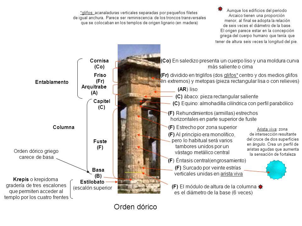 Orden dórico Krepis o krepidoma gradería de tres escalones que permiten acceder al templo por los cuatro frentes Estilobato (escalón superior Columna