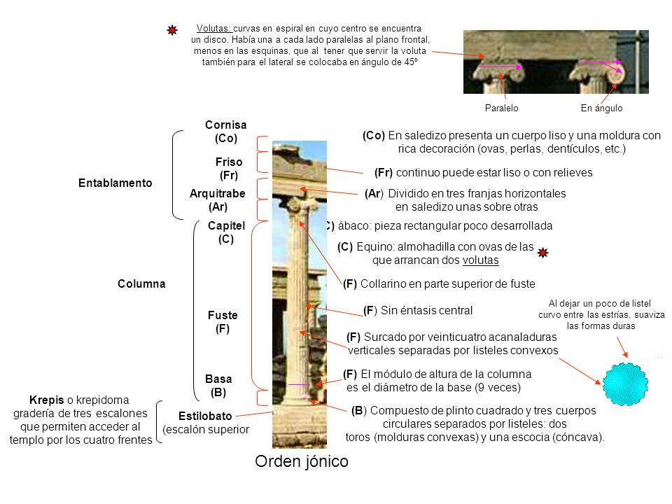 Orden jónico Krepis o krepidoma gradería de tres escalones que permiten acceder al templo por los cuatro frentes Estilobato (escalón superior Columna