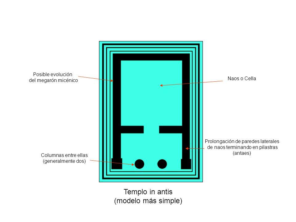 Templo in antis (modelo más simple) Naos o Cella Prolongación de paredes laterales de naos terminando en pilastras (antaes) Columnas entre ellas (gene
