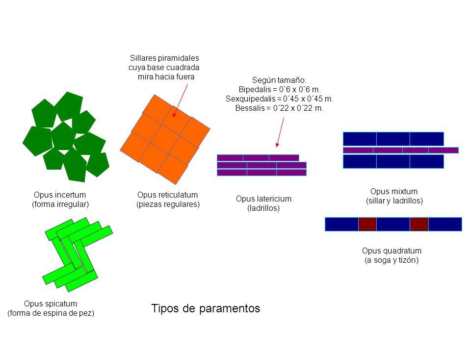 Tipos de paramentos Opus incertum (forma irregular) Opus reticulatum (piezas regulares) Opus latericium (ladrillos) Opus mixtum (sillar y ladrillos) O