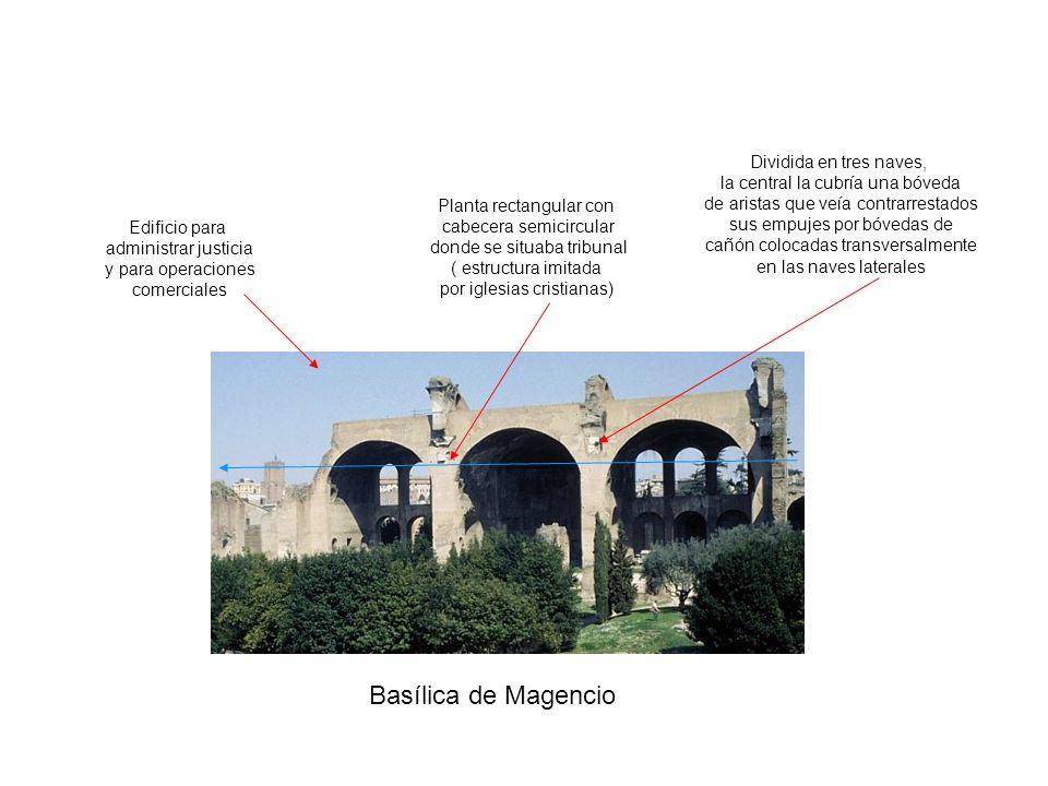 Basílica de Magencio Edificio para administrar justicia y para operaciones comerciales Planta rectangular con cabecera semicircular donde se situaba t