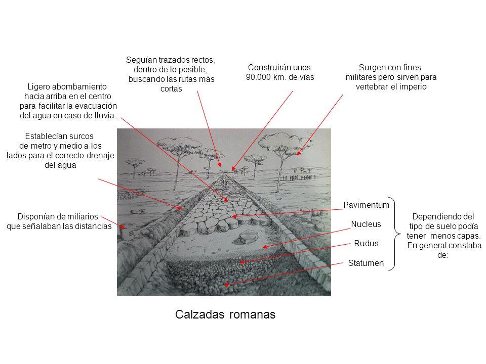 Calzadas romanas Surgen con fines militares pero sirven para vertebrar el imperio Seguían trazados rectos, dentro de lo posible, buscando las rutas má