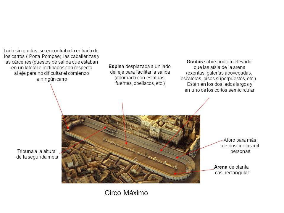 Circo Máximo Espina desplazada a un lado del eje para facilitar la salida (adornada con estatuas, fuentes, obeliscos, etc.) Gradas sobre podium elevad