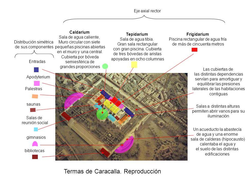 Termas de Caracalla. Reproducción Distribución simétrica de sus componentes Salas de reunión social saunas gimnasios Apodyterium Entradas Palestras bi