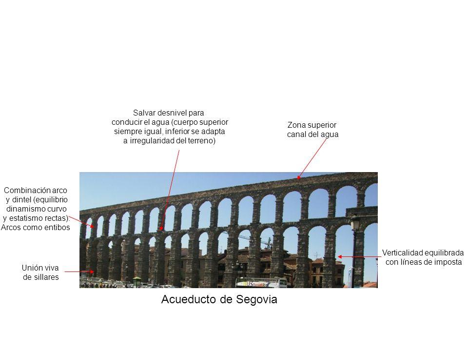 Acueducto de Segovia Unión viva de sillares Combinación arco y dintel (equilibrio dinamismo curvo y estatismo rectas). Arcos como entibos Salvar desni