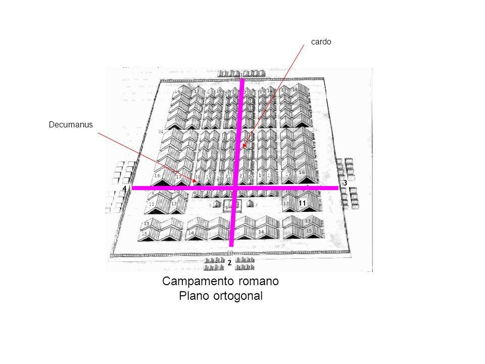 Campamento romano Plano ortogonal cardo Decumanus
