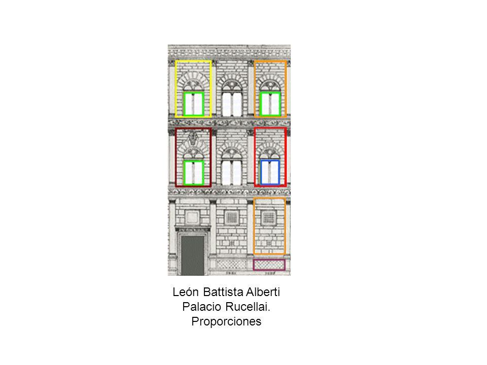 León Battista Alberti Palacio Rucellai. Proporciones