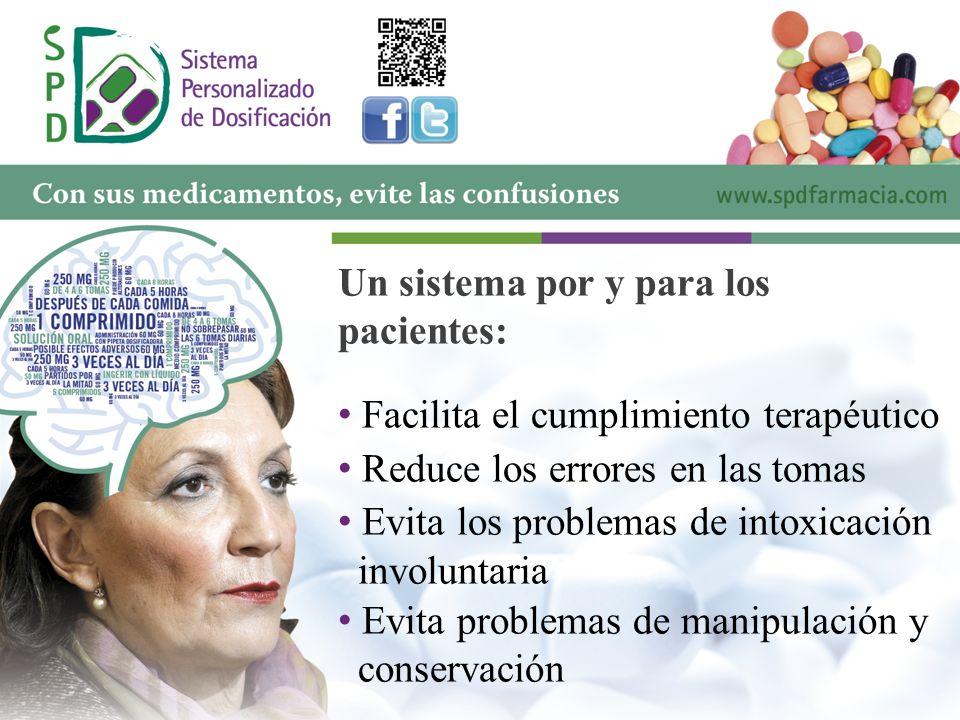 Un sistema por y para los pacientes: F acilita el cumplimiento terapéutico R educe los errores en las tomas E vita los problemas de intoxicación invol