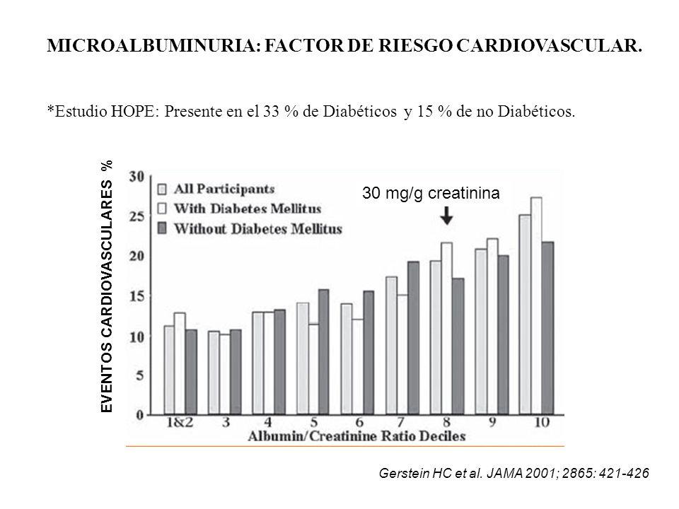 Gerstein HC et al. JAMA 2001; 2865: 421-426 EVENTOS CARDIOVASCULARES % 30 mg/g creatinina MICROALBUMINURIA: FACTOR DE RIESGO CARDIOVASCULAR. *Estudio