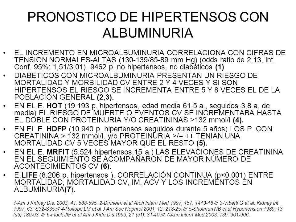 PRONOSTICO DE HIPERTENSOS CON ALBUMINURIA EL INCREMENTO EN MICROALBUMINURIA CORRELACIONA CON CIFRAS DE TENSION NORMALES-ALTAS (130-139/85-89 mm Hg) (o