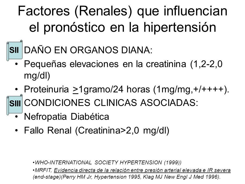 Factores (Renales) que influencian el pronóstico en la hipertensión DAÑO EN ORGANOS DIANA: Pequeñas elevaciones en la creatinina (1,2-2,0 mg/dl) Prote
