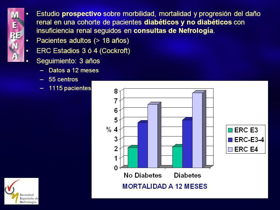 Estudio prospectivo sobre morbilidad, mortalidad y progresión del daño renal en una cohorte de pacientes diabéticos y no diabéticos con insuficiencia