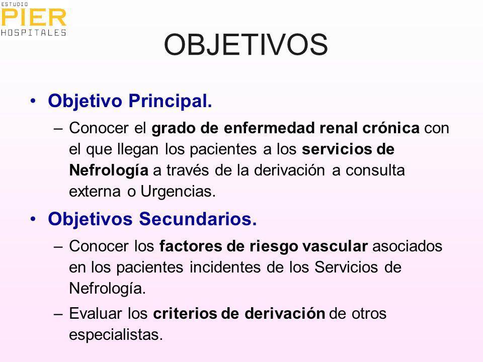 OBJETIVOS Objetivo Principal. – –Conocer el grado de enfermedad renal crónica con el que llegan los pacientes a los servicios de Nefrología a través d