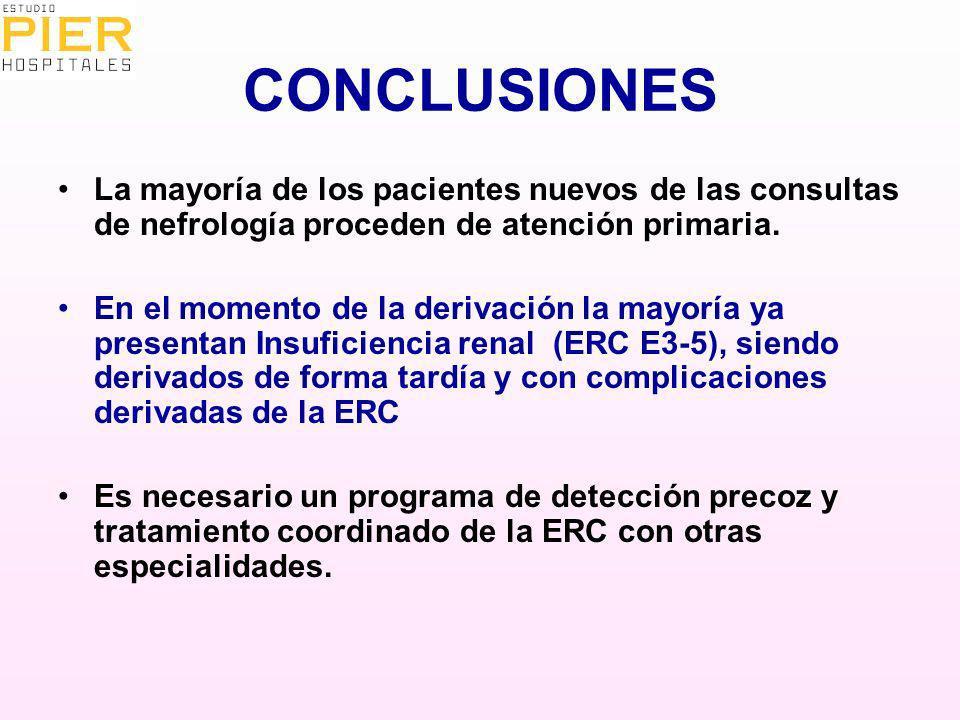 CONCLUSIONES La mayoría de los pacientes nuevos de las consultas de nefrología proceden de atención primaria. En el momento de la derivación la mayorí
