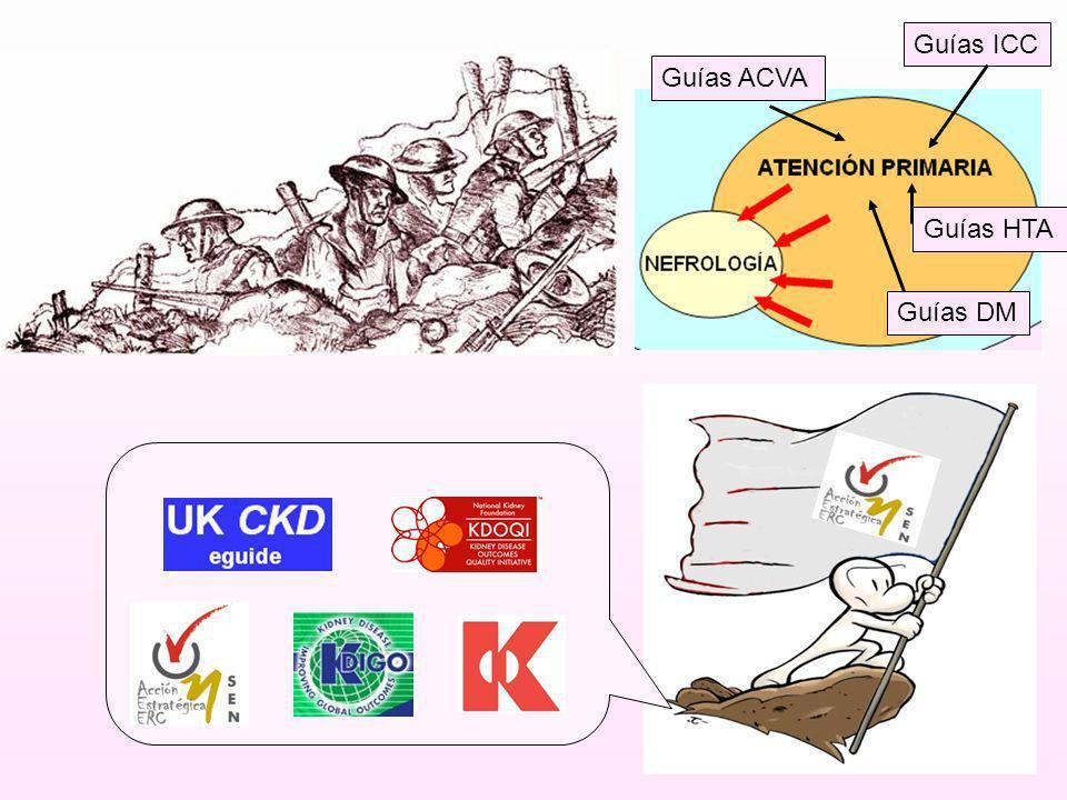 Guías HTA Guías DM Guías ICC Guías ACVA
