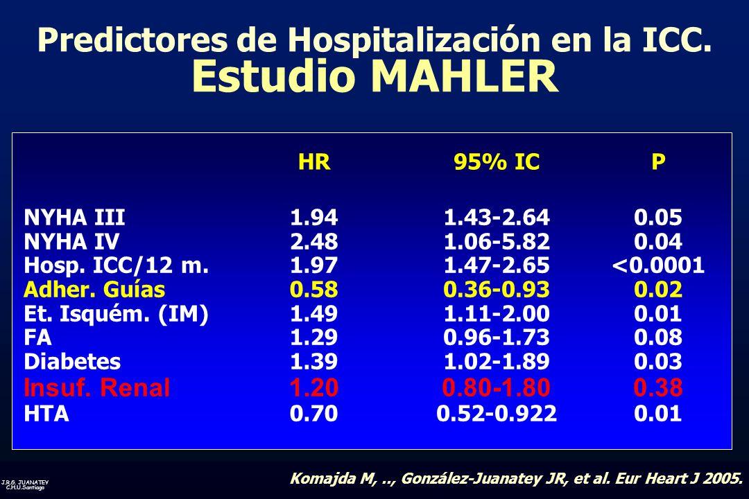 J.R.G.JUANATEY C.H.U.Santiago Predictores de Hospitalización en la ICC.