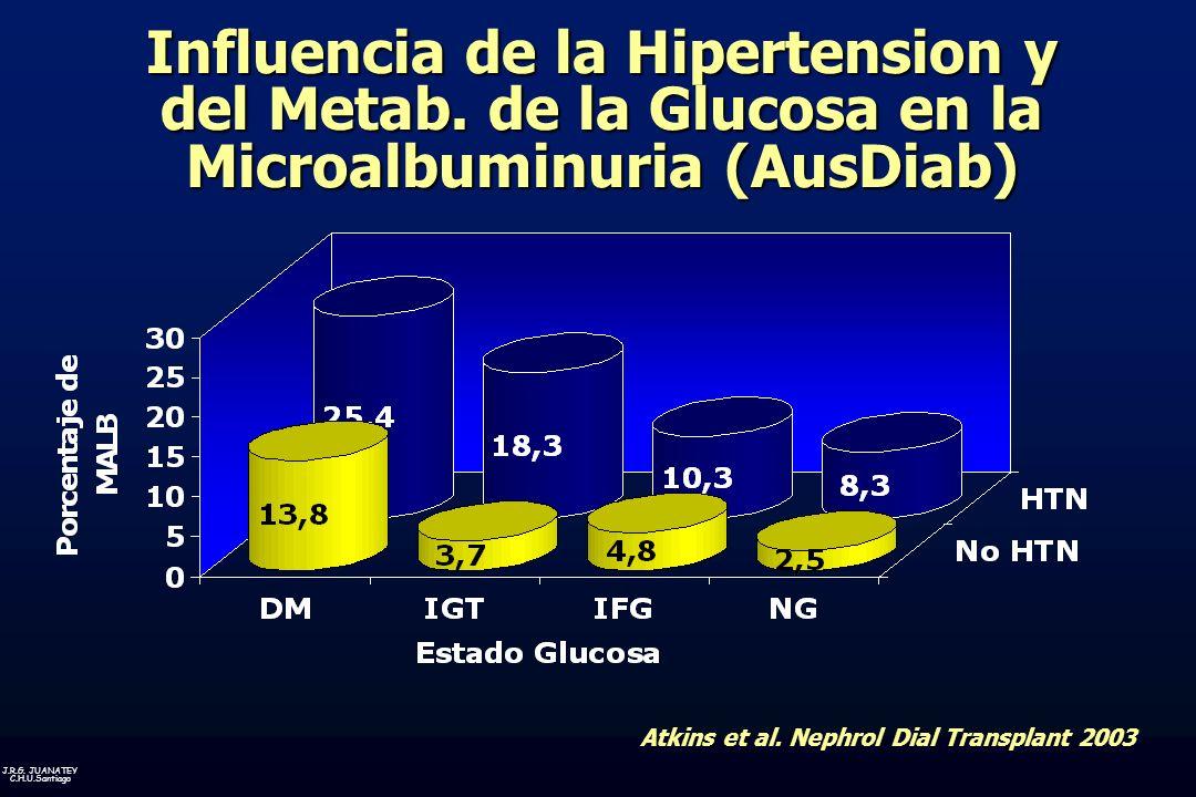 J.R.G.JUANATEY C.H.U.Santiago Influencia de la Hipertension y del Metab.