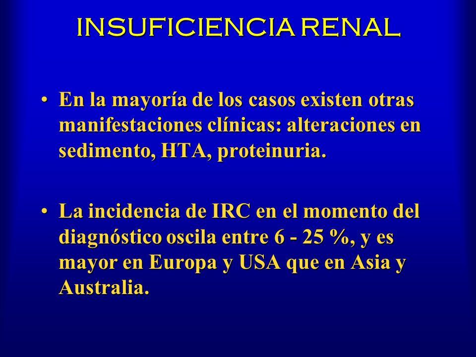 INSUFICIENCIA RENAL En la mayoría de los casos existen otras manifestaciones clínicas: alteraciones en sedimento, HTA, proteinuria.En la mayoría de lo