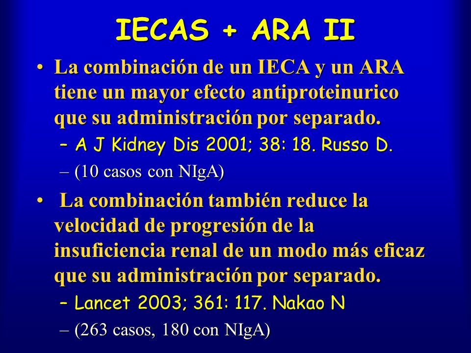 IECAS + ARA II La combinación de un IECA y un ARA tiene un mayor efecto antiproteinurico que su administración por separado.La combinación de un IECA