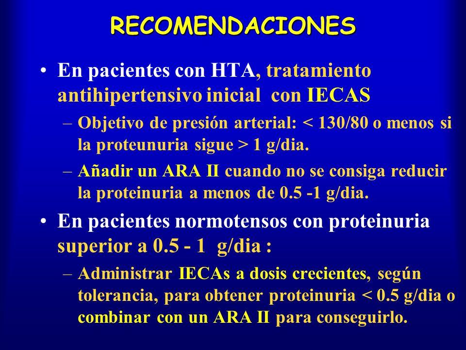 RECOMENDACIONES En pacientes con HTA, tratamiento antihipertensivo inicial con IECAS –Objetivo de presión arterial: 1 g/dia. –Añadir un ARA II cuando