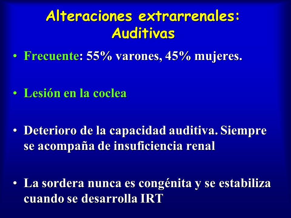 Alteraciones extrarrenales: Auditivas Frecuente: 55% varones, 45% mujeres.Frecuente: 55% varones, 45% mujeres. Lesión en la cocleaLesión en la coclea