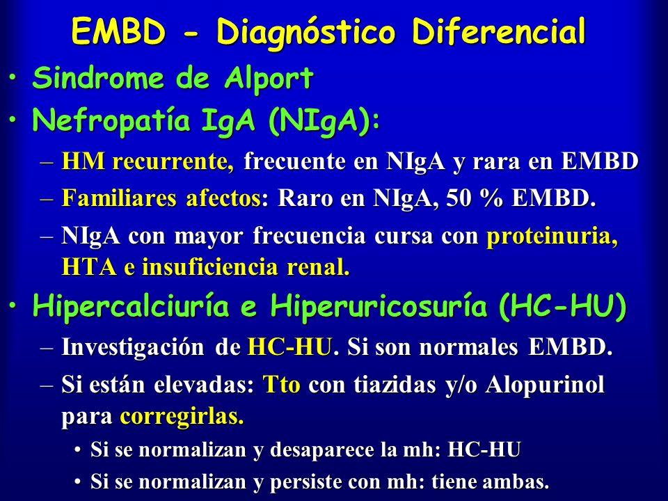 EMBD - Diagnóstico Diferencial Sindrome de AlportSindrome de Alport Nefropatía IgA (NIgA):Nefropatía IgA (NIgA): –HM recurrente, frecuente en NIgA y r
