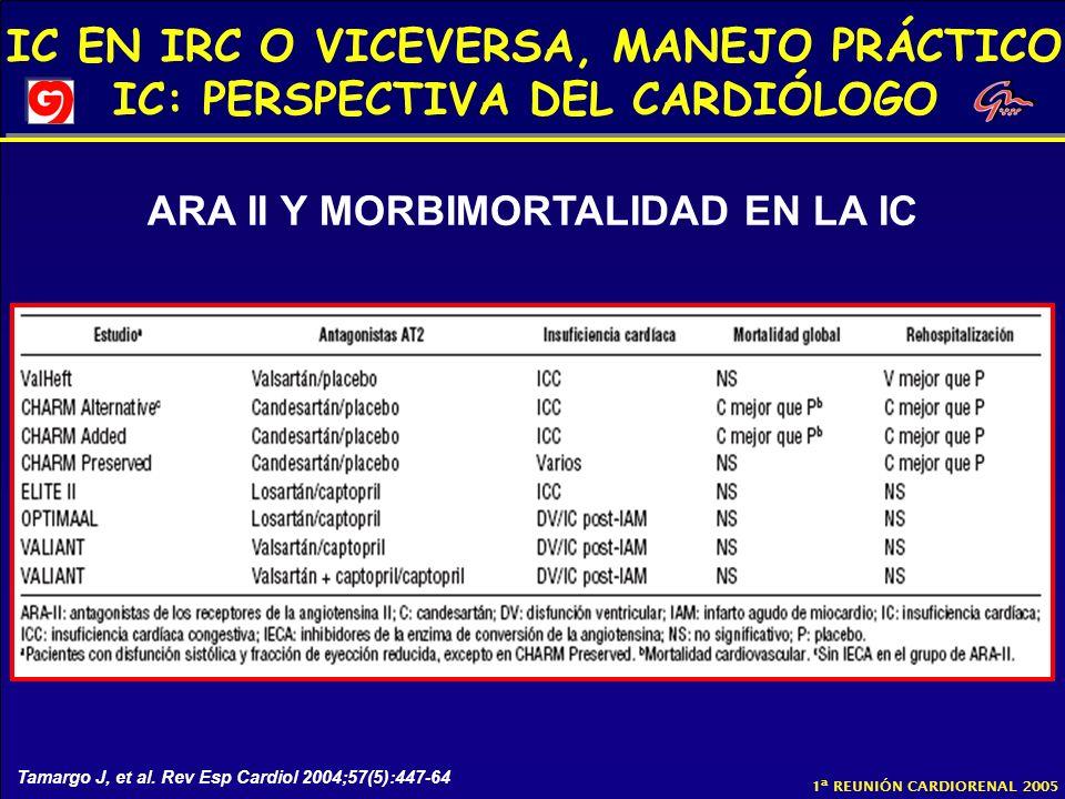 IC EN IRC O VICEVERSA, MANEJO PRÁCTICO IC: PERSPECTIVA DEL CARDIÓLOGO 1ª REUNIÓN CARDIORENAL 2005 Tamargo J, et al. Rev Esp Cardiol 2004;57(5):447-64