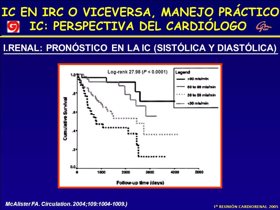 IC EN IRC O VICEVERSA, MANEJO PRÁCTICO IC: PERSPECTIVA DEL CARDIÓLOGO 1ª REUNIÓN CARDIORENAL 2005 McAlister FA. Circulation. 2004;109:1004-1009.) I.RE