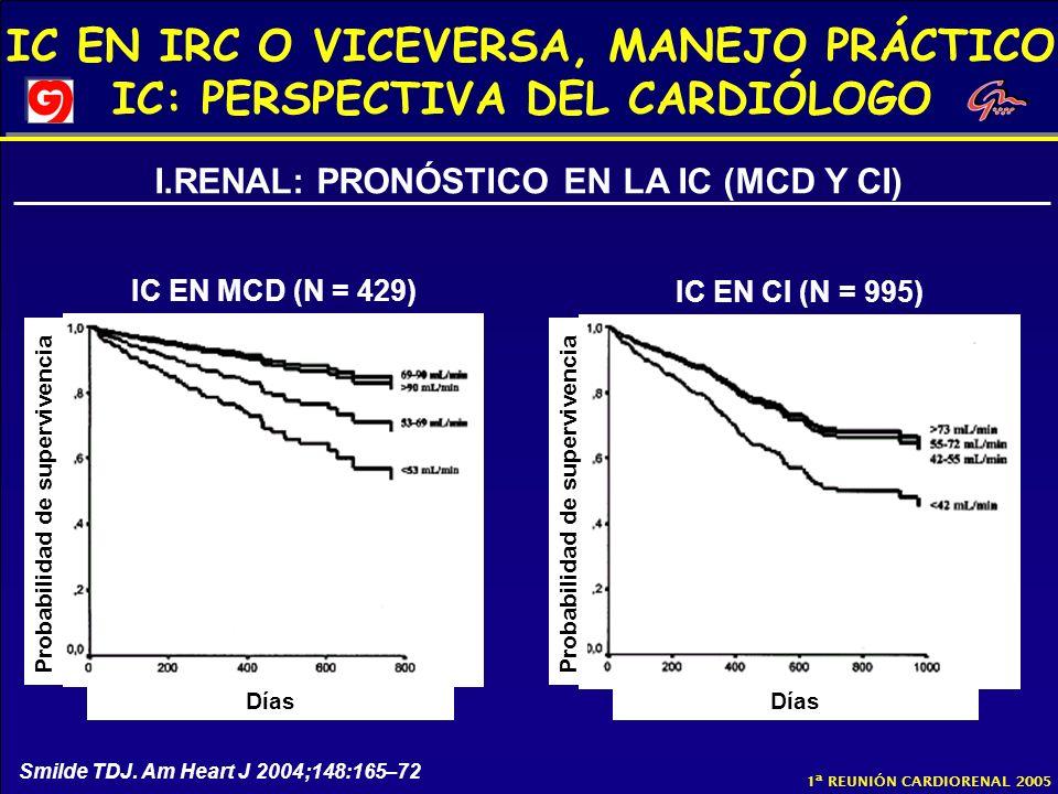 IC EN IRC O VICEVERSA, MANEJO PRÁCTICO IC: PERSPECTIVA DEL CARDIÓLOGO 1ª REUNIÓN CARDIORENAL 2005 I.RENAL: PRONÓSTICO EN LA IC (MCD Y CI) Probabilidad