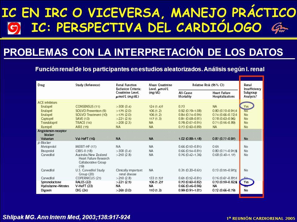 IC EN IRC O VICEVERSA, MANEJO PRÁCTICO IC: PERSPECTIVA DEL CARDIÓLOGO 1ª REUNIÓN CARDIORENAL 2005 Shlipak MG. Ann Intern Med, 2003;138:917-924 PROBLEM