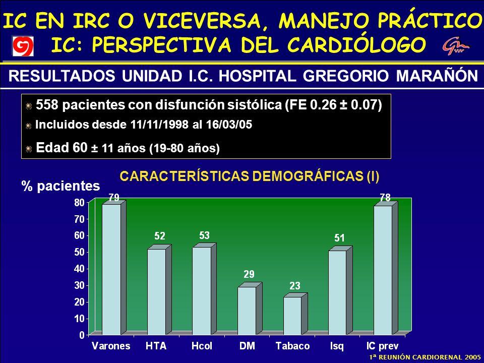 IC EN IRC O VICEVERSA, MANEJO PRÁCTICO IC: PERSPECTIVA DEL CARDIÓLOGO 1ª REUNIÓN CARDIORENAL 2005 RESULTADOS UNIDAD I.C. HOSPITAL GREGORIO MARAÑÓN 558