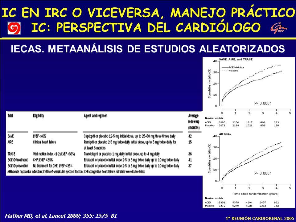 IC EN IRC O VICEVERSA, MANEJO PRÁCTICO IC: PERSPECTIVA DEL CARDIÓLOGO 1ª REUNIÓN CARDIORENAL 2005 Flather MD, et al. Lancet 2000; 355: 1575–81 IECAS.