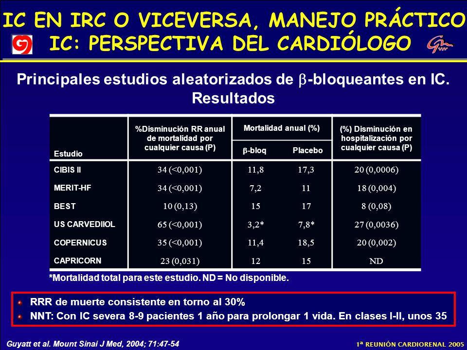 IC EN IRC O VICEVERSA, MANEJO PRÁCTICO IC: PERSPECTIVA DEL CARDIÓLOGO 1ª REUNIÓN CARDIORENAL 2005 Principales estudios aleatorizados de -bloqueantes e