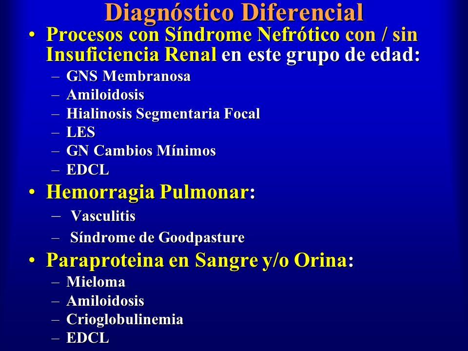 Diagnóstico Diferencial Procesos con Síndrome Nefrótico con / sin Insuficiencia Renal en este grupo de edad:Procesos con Síndrome Nefrótico con / sin