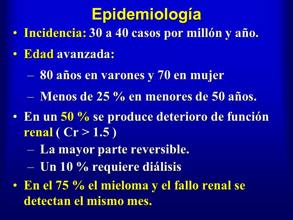 Epidemiología Incidencia: 30 a 40 casos por millón y año.Incidencia: 30 a 40 casos por millón y año. Edad avanzada:Edad avanzada: – 80 años en varones