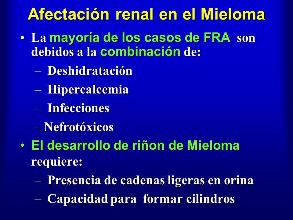 Afectación renal en el Mieloma La mayoría de los casos de FRA son debidos a la combinación de:La mayoría de los casos de FRA son debidos a la combinac