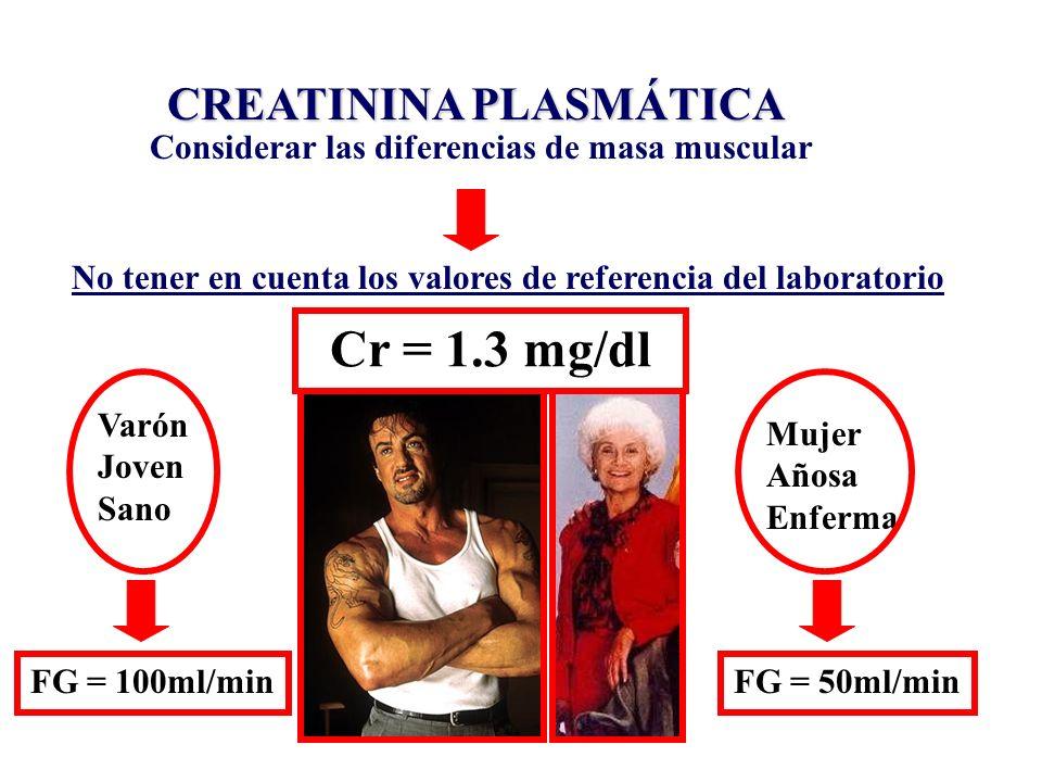 Considerar las diferencias de masa muscular No tener en cuenta los valores de referencia del laboratorio FG = 100ml/minFG = 50ml/min Cr = 1.3 mg/dl Va