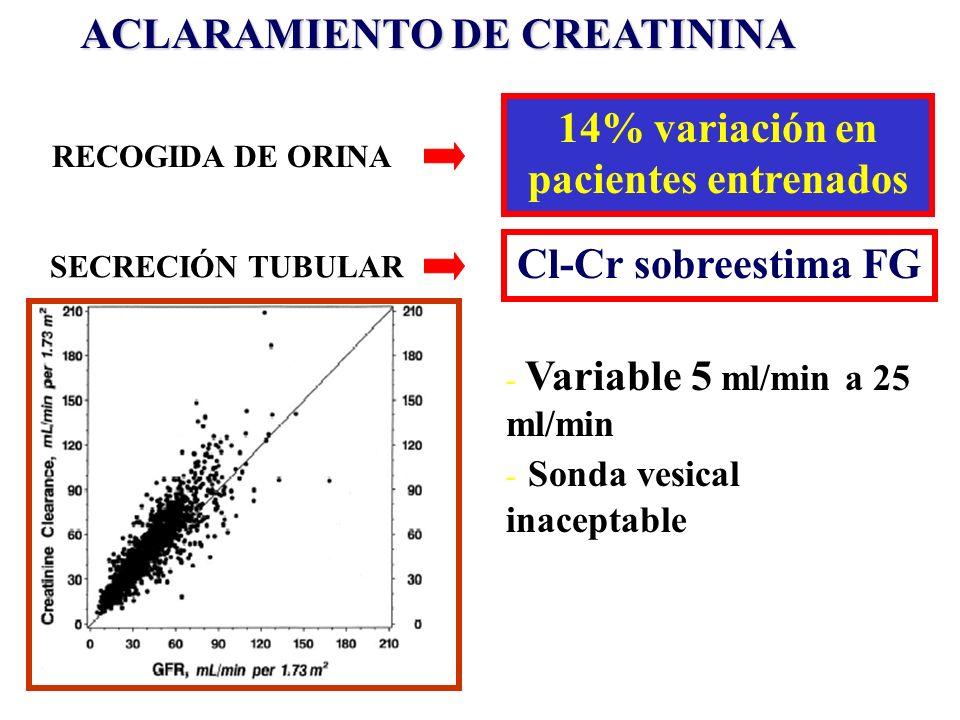 ACLARAMIENTO DE CREATININA RECOGIDA DE ORINA 14% variación en pacientes entrenados SECRECIÓN TUBULAR Cl-Cr sobreestima FG - Variable 5 ml/min a 25 ml/