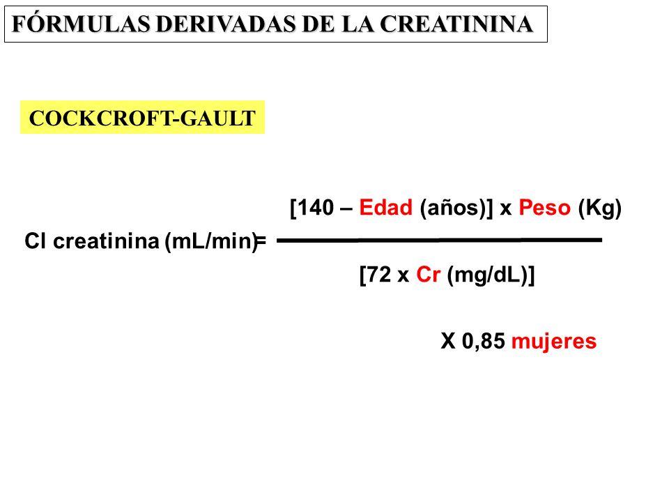 COCKCROFT-GAULT Dispersión Sobrestima FG 16% FÓRMULAS DERIVADAS DE LA CREATININA