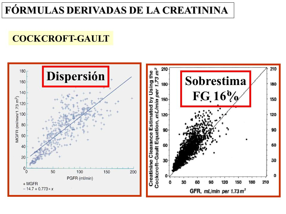 MDRD-7, fórmula de Levey Filtrado glomerular (mL/min/1,73 m 2 ) 170 x Cr (mg/dl) -0,999 x edad (años) –0,176 x (0.762 si mujer y/o 1,180 afroamericano) x BUN (mg/dl) –0,170 x Alb (g/dl) 0,318 MDRD abreviada Filtrado glomerular (mL/min/1,73 m 2 ) 186 x Cr –1,154 x edad –0,203 x (0,742 si mujer y/o 1,210 afroamericano) BUN= nitrógeno ureico.