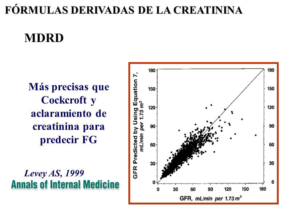 FÓRMULAS DERIVADAS DE LA CREATININA MDRD-7, fórmula de Levey Filtrado glomerular (mL/min/1,73 m 2 ) 170 x Cr (mg/dl) -0,999 x edad (años) –0,176 x (0.762 si mujer y/o 1,180 afroamericano) x BUN (mg/dl) –0,170 x Alb (g/dl) 0,318 MDRD abreviada Filtrado glomerular (mL/min/1,73 m 2 ) 186 x Cr –1,154 x edad –0,203 x (0,742 si mujer y/o 1,210 afroamericano) BUN= nitrógeno ureico.