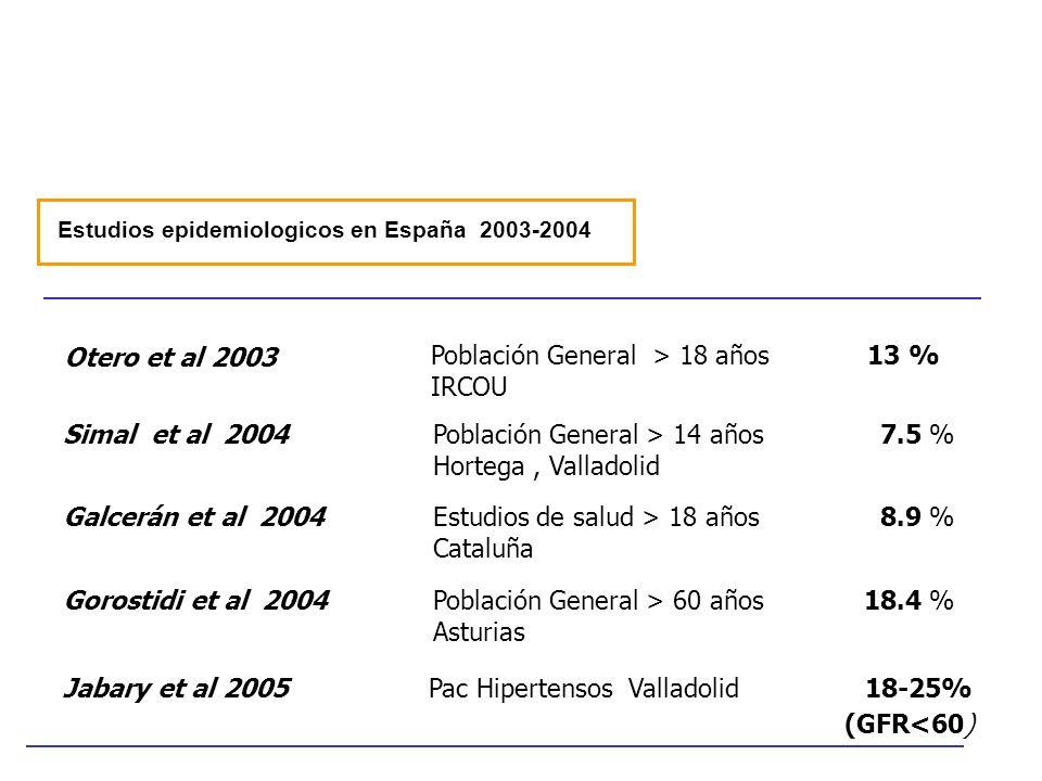 Población General > 14 años Hortega, Valladolid 7.5 %Simal et al 2004 Población General > 60 años Asturias 18.4 %Gorostidi et al 2004 Estudios de salu