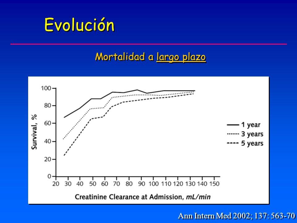 Ann Intern Med 2002; 137: 563-70 Mortalidad a largo plazo Evolución