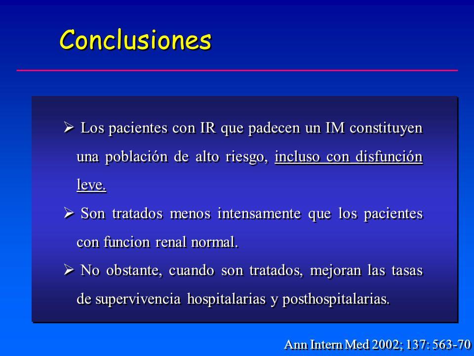 Conclusiones Los pacientes con IR que padecen un IM constituyen una población de alto riesgo, incluso con disfunción leve.
