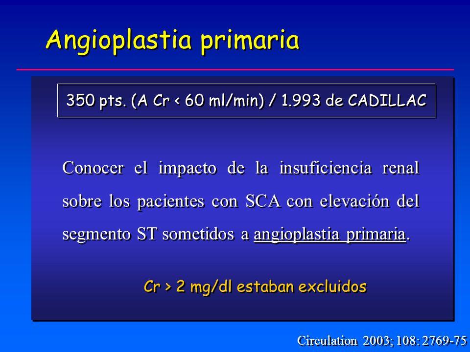 Angioplastia primaria Conocer el impacto de la insuficiencia renal sobre los pacientes con SCA con elevación del segmento ST sometidos a angioplastia primaria.